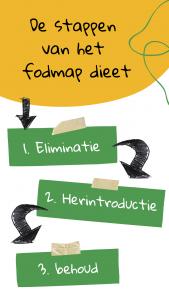 fodmap dieet stappen